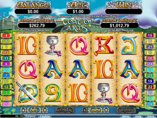 all star slots no deposit bonuses for slots