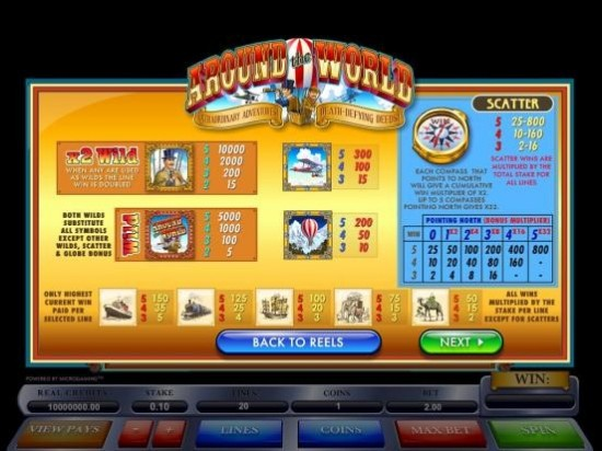 Around the world slot machine online microgaming free doubledown