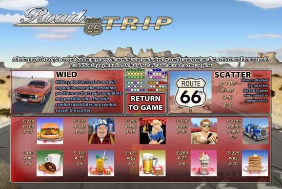 Road trip slot machine kotor 2 download full game